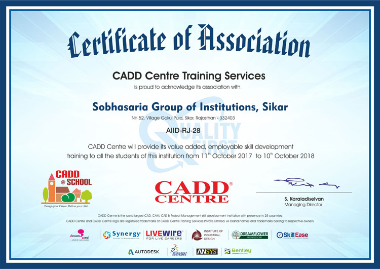 Sobhasaria_Group